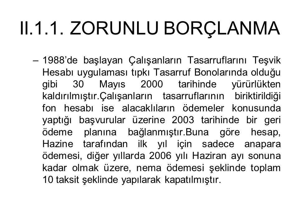 II.1.1. ZORUNLU BORÇLANMA –1988'de başlayan Çalışanların Tasarruflarını Teşvik Hesabı uygulaması tıpkı Tasarruf Bonolarında olduğu gibi 30 Mayıs 2000