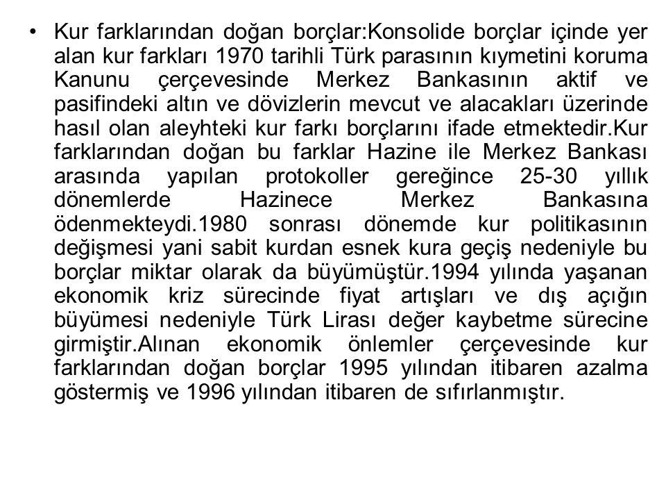 •Kur farklarından doğan borçlar:Konsolide borçlar içinde yer alan kur farkları 1970 tarihli Türk parasının kıymetini koruma Kanunu çerçevesinde Merkez