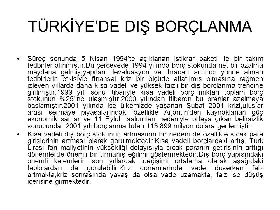 TÜRKİYE'DE DIŞ BORÇLANMA •Süreç sonunda 5 Nisan 1994'te açıklanan istikrar paketi ile bir takım tedbirler alınmıştır.Bu çerçevede 1994 yılında borç st