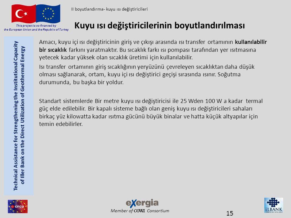 Member of Consortium This project is co-financed by the European Union and the Republic of Turkey Amacı, kuyu içi ısı değiştiricinin giriş ve çıkışı a