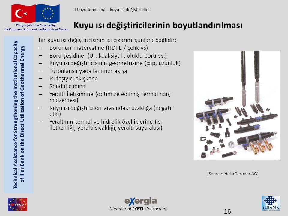 Member of Consortium This project is co-financed by the European Union and the Republic of Turkey Bir kuyu ısı değiştiricisinin ısı çıkarımı şunlara b