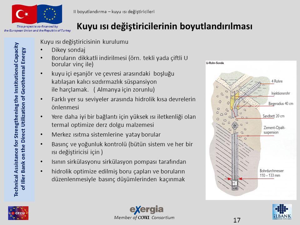 Member of Consortium This project is co-financed by the European Union and the Republic of Turkey Kuyu ısı değiştiricisinin kurulumu • Dikey sondaj •