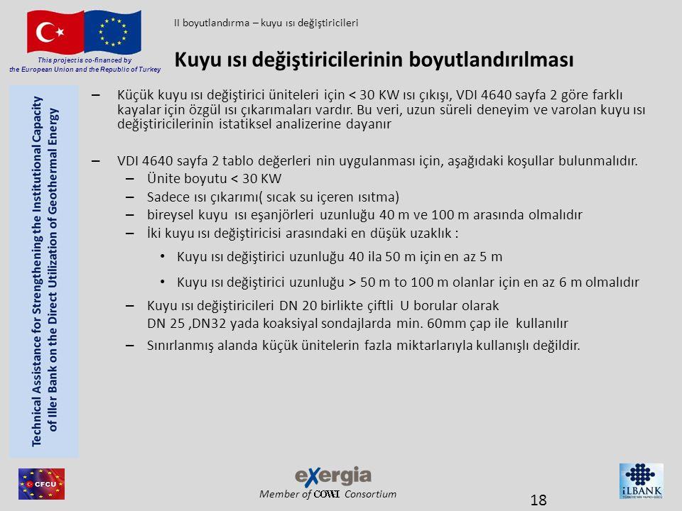Member of Consortium This project is co-financed by the European Union and the Republic of Turkey – Küçük kuyu ısı değiştirici üniteleri için < 30 KW