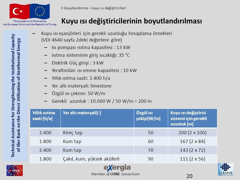 Member of Consortium This project is co-financed by the European Union and the Republic of Turkey – Kuyu ısı eşanjörleri için gerekli uzunluğu hesapla