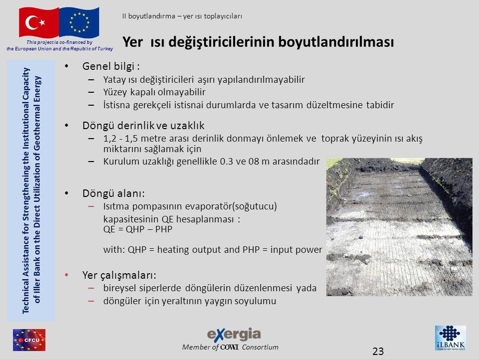 Member of Consortium This project is co-financed by the European Union and the Republic of Turkey • Genel bilgi : – Yatay ısı değiştiricileri aşırı ya