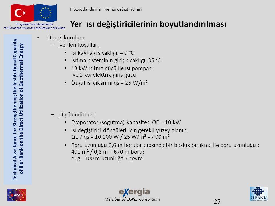 Member of Consortium This project is co-financed by the European Union and the Republic of Turkey • Örnek kurulum – Verilen koşullar: • Isı kaynağı sı