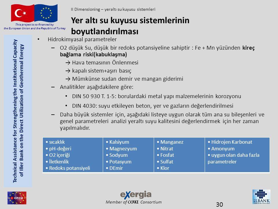 Member of Consortium This project is co-financed by the European Union and the Republic of Turkey • Hidrokimyasal parametreler – O2 düşük Su, düşük bi