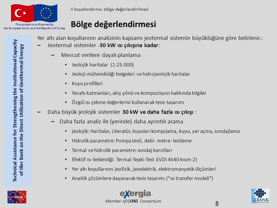 Member of Consortium This project is co-financed by the European Union and the Republic of Turkey Yer altı alan koşullarının analizinin kapsamı jeoter