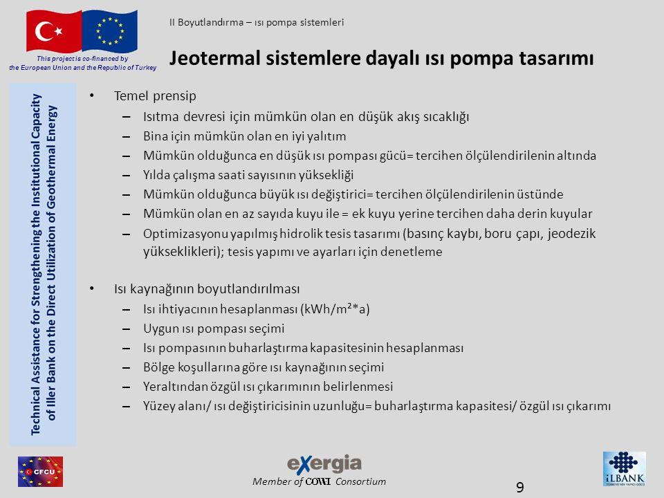 Member of Consortium This project is co-financed by the European Union and the Republic of Turkey • Temel prensip – Isıtma devresi için mümkün olan en