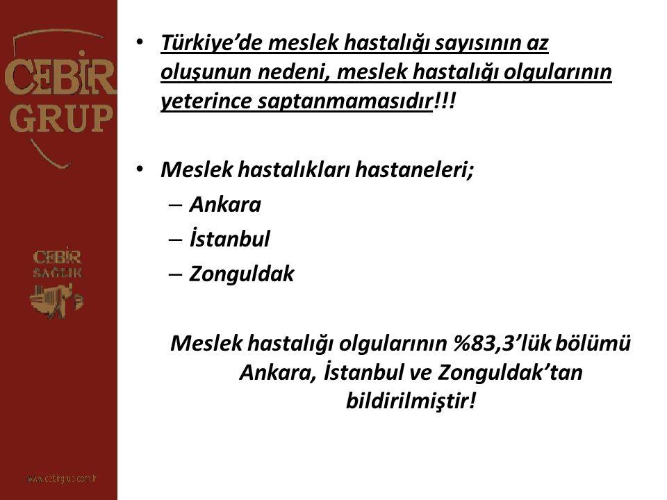 • Türkiye'de meslek hastalığı sayısının az oluşunun nedeni, meslek hastalığı olgularının yeterince saptanmamasıdır!!! • Meslek hastalıkları hastaneler