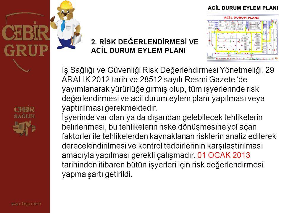 2. RİSK DEĞERLENDİRMESİ VE ACİL DURUM EYLEM PLANI İş Sağlığı ve Güvenliği Risk Değerlendirmesi Yönetmeliği, 29 ARALIK 2012 tarih ve 28512 sayılı Resmi