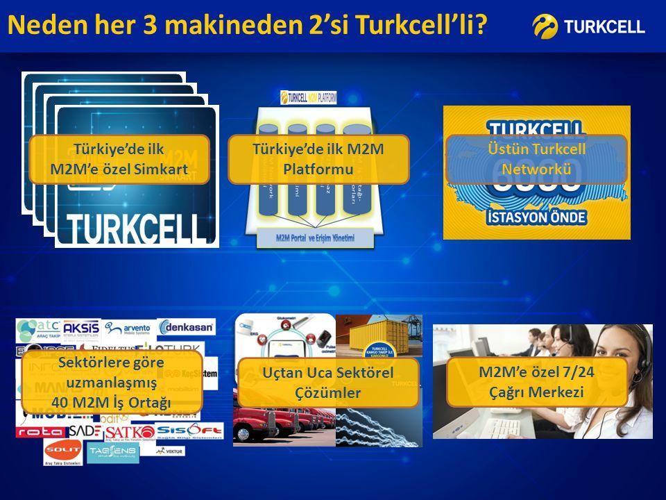Neden her 3 makineden 2'si Turkcell'li? Türkiye'de ilk M2M Platformu Üstün Turkcell Networkü Sektörlere göre uzmanlaşmış 40 M2M İş Ortağı M2M'e özel 7