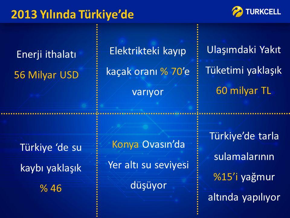 2013 Yılında Türkiye'de Ulaşımdaki Yakıt Tüketimi yaklaşık 60 milyar TL Enerji ithalatı 56 Milyar USD Elektrikteki kayıp kaçak oranı % 70'e varıyor Tü
