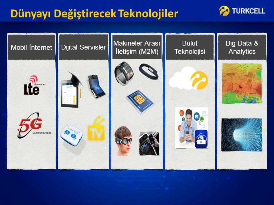 Dünyayı Değiştirecek Teknolojiler Mobil İnternet Dijital Servisler Big Data & Analytics Bulut Teknolojisi Makineler Arası İletişim (M2M)