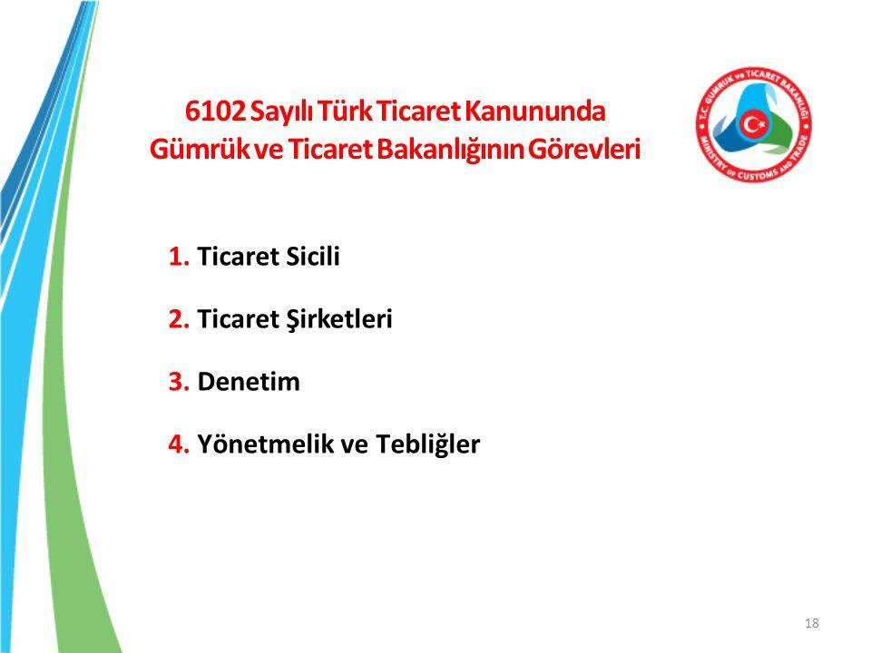 6102 Sayılı Türk Ticaret Kanununda Gümrük ve Ticaret Bakanlığının Görevleri 1. Ticaret Sicili 2. Ticaret Şirketleri 3. Denetim 4. Yönetmelik ve Tebliğ