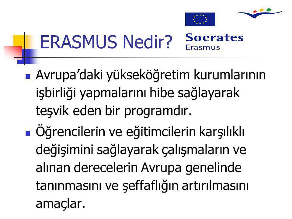 ERASMUS Nedir?  Avrupa'daki yükseköğretim kurumlarının işbirliği yapmalarını hibe sağlayarak teşvik eden bir programdır.  Öğrencilerin ve eğitimcile