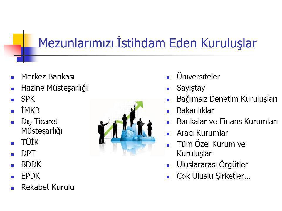 Mezunlarımızı İstihdam Eden Kuruluşlar  Merkez Bankası  Hazine Müsteşarlığı  SPK  İMKB  Dış Ticaret Müsteşarlığı  TÜİK  DPT  BDDK  EPDK  Rek