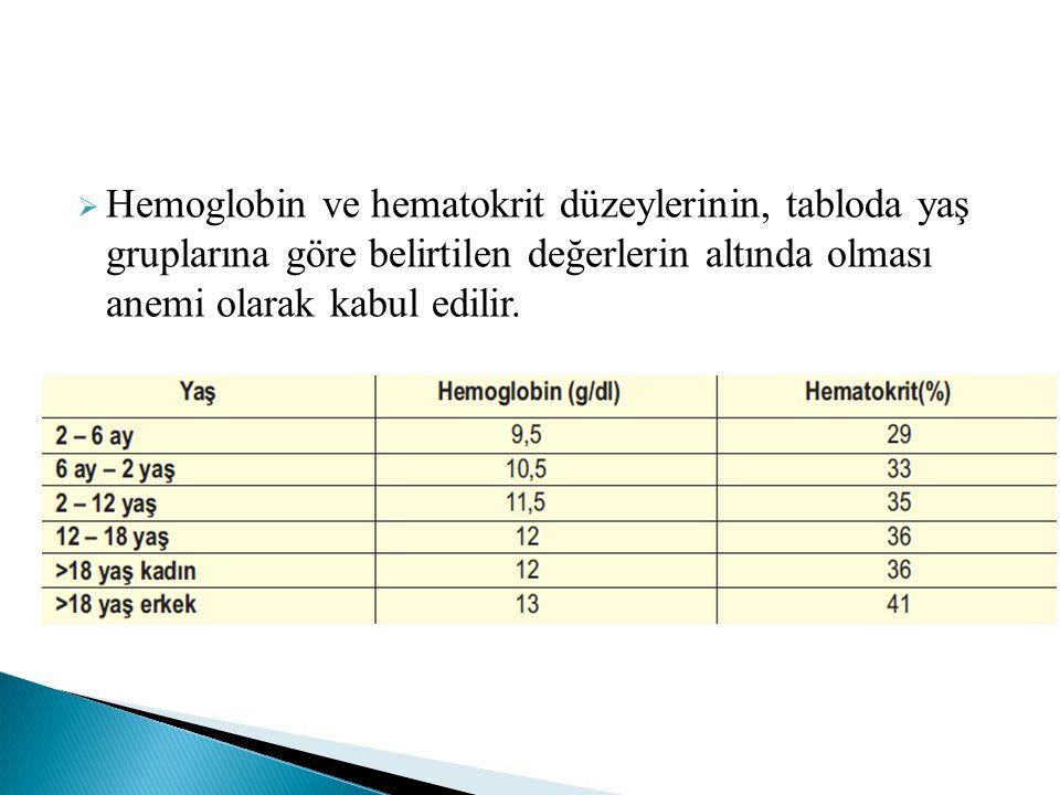  Hemoglobin ve hematokrit düzeylerinin, tabloda yaş gruplarına göre belirtilen değerlerin altında olması anemi olarak kabul edilir.