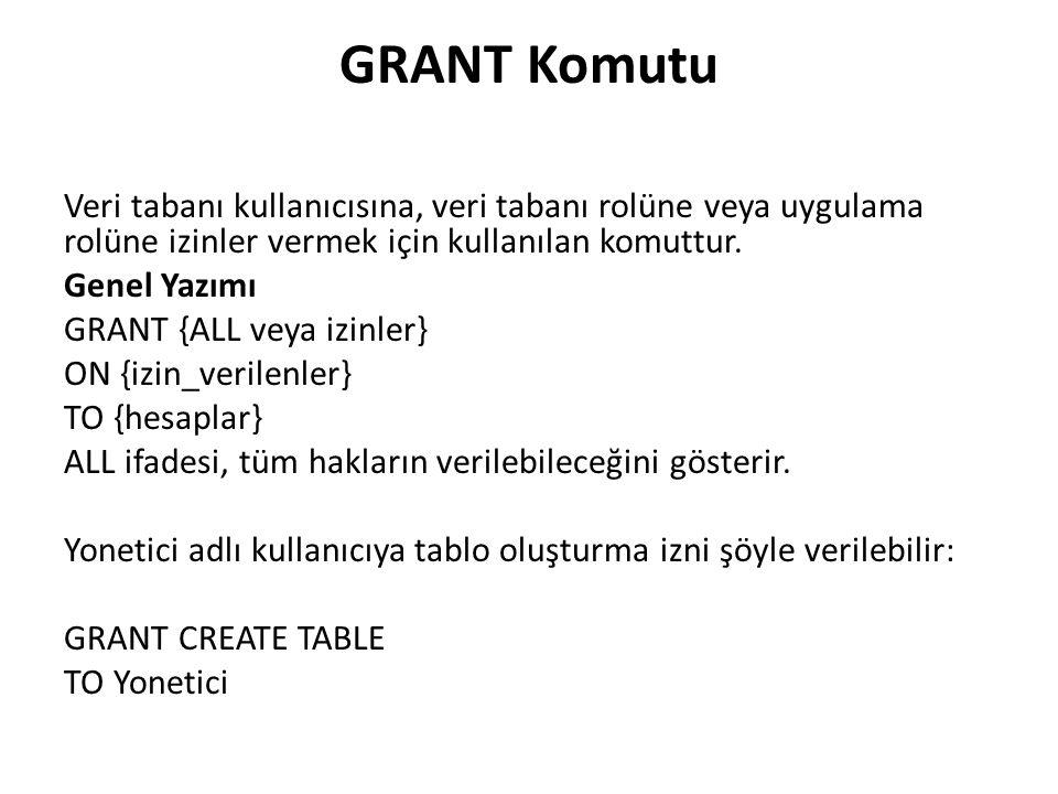 GRANT Komutu Veri tabanı kullanıcısına, veri tabanı rolüne veya uygulama rolüne izinler vermek için kullanılan komuttur.