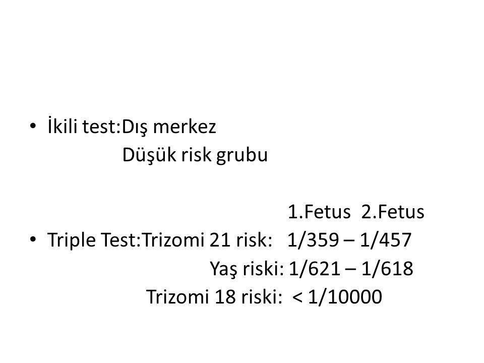 • İkili test:Dış merkez Düşük risk grubu 1.Fetus 2.Fetus • Triple Test:Trizomi 21 risk: 1/359 – 1/457 Yaş riski: 1/621 – 1/618 Trizomi 18 riski: ˂ 1/1
