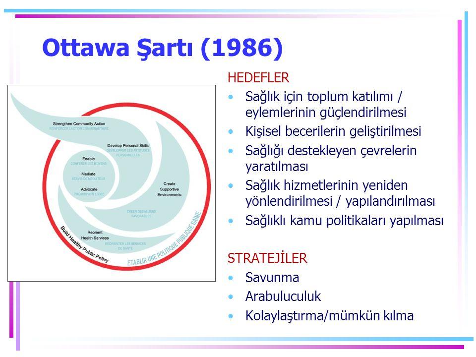 DSÖ'nün Sağlığı Geliştiren Hastaneler Standartları (2004) 1.Yönetim Politikası: Yazılı ve kalite sisteminin bir parçası olmalı, hasta ve yakınlarıyla sağlık çalışanlarını hedeflemeli 2.Hasta değerlendirmesi: Sağlık çalışanları hastalarla birlikte sağlığı geliştirme etkinliklerine yönelik gereksinimini belirlemeli 3.