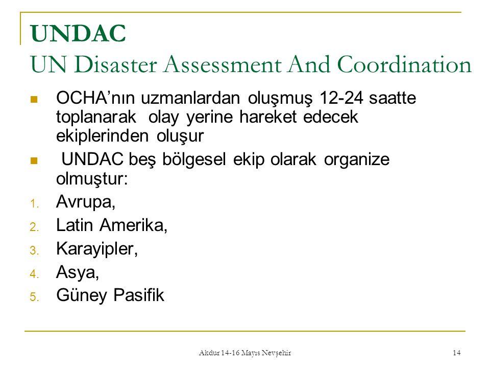 Akdur 14-16 Mayıs Nevşehir 14 UNDAC UN Disaster Assessment And Coordination  OCHA'nın uzmanlardan oluşmuş 12-24 saatte toplanarak olay yerine hareket