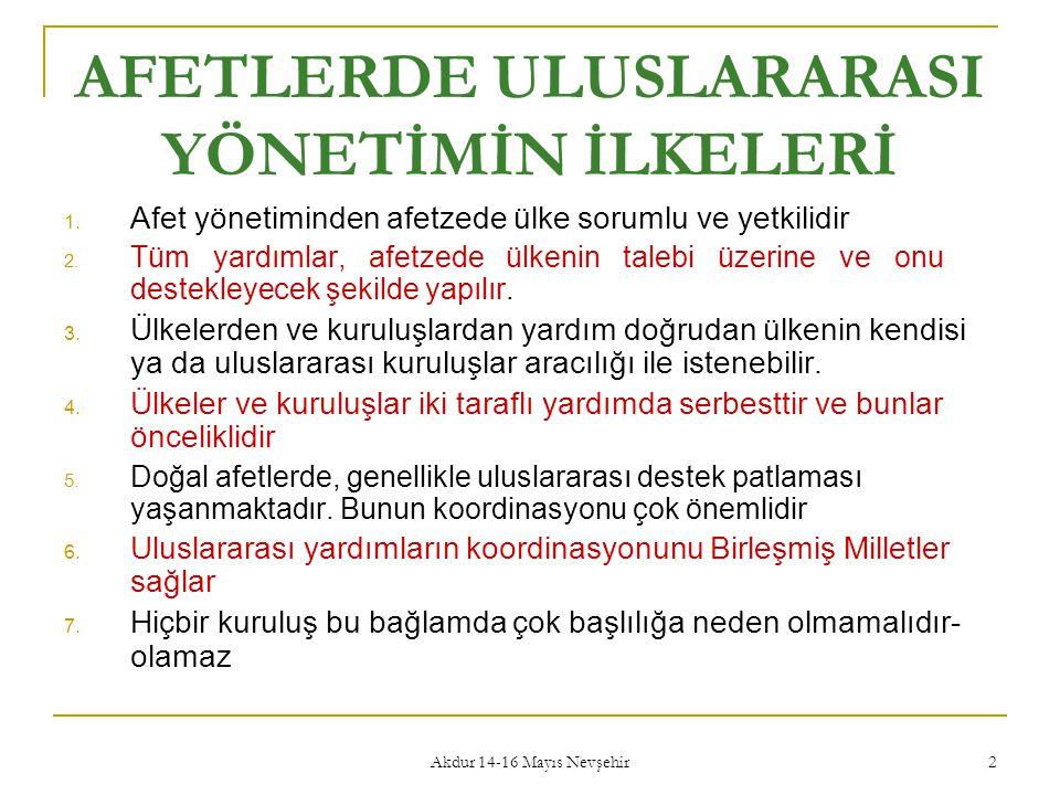 Akdur 14-16 Mayıs Nevşehir 2 AFETLERDE ULUSLARARASI YÖNETİMİN İLKELERİ 1. Afet yönetiminden afetzede ülke sorumlu ve yetkilidir 2. Tüm yardımlar, afet