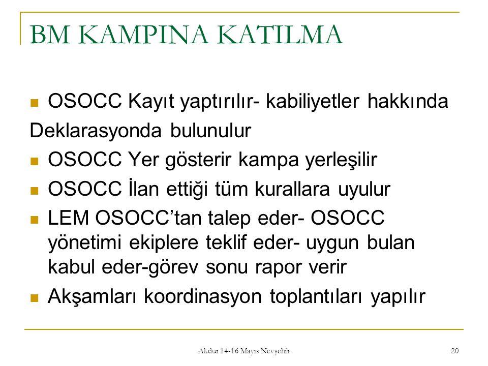 Akdur 14-16 Mayıs Nevşehir 20 BM KAMPINA KATILMA  OSOCC Kayıt yaptırılır- kabiliyetler hakkında Deklarasyonda bulunulur  OSOCC Yer gösterir kampa ye