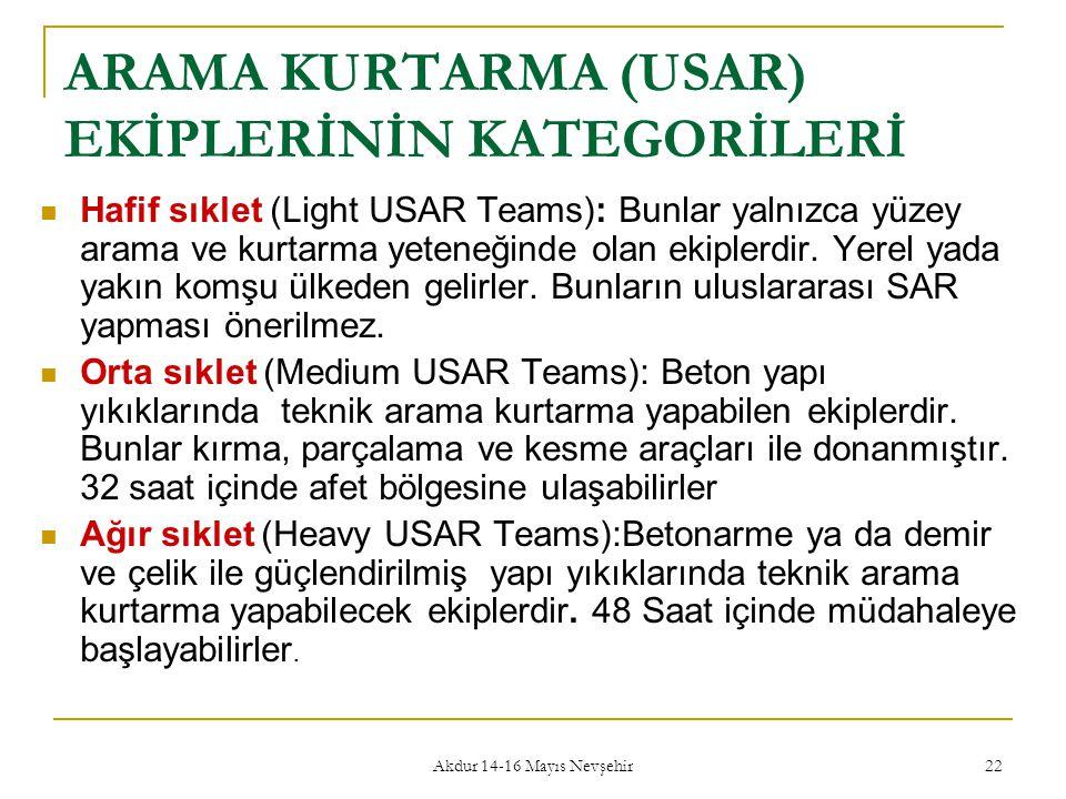 Akdur 14-16 Mayıs Nevşehir 22 ARAMA KURTARMA (USAR) EKİPLERİNİN KATEGORİLERİ  Hafif sıklet (Light USAR Teams): Bunlar yalnızca yüzey arama ve kurtarm