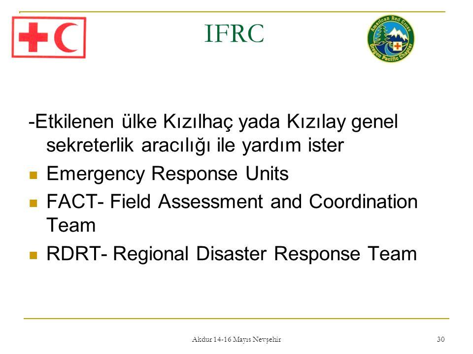 Akdur 14-16 Mayıs Nevşehir 30 IFRC -Etkilenen ülke Kızılhaç yada Kızılay genel sekreterlik aracılığı ile yardım ister  Emergency Response Units  FAC