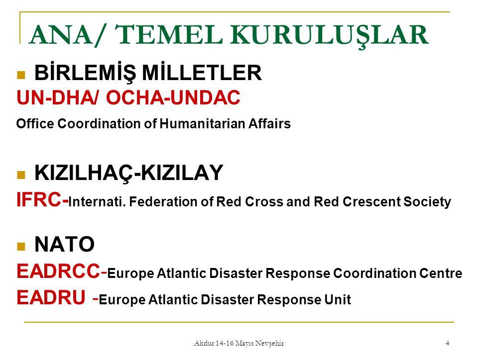 Akdur 14-16 Mayıs Nevşehir 4 ANA/ TEMEL KURULUŞLAR  BİRLEMİŞ MİLLETLER UN-DHA/ OCHA-UNDAC Office Coordination of Humanitarian Affairs  KIZILHAÇ-KIZI