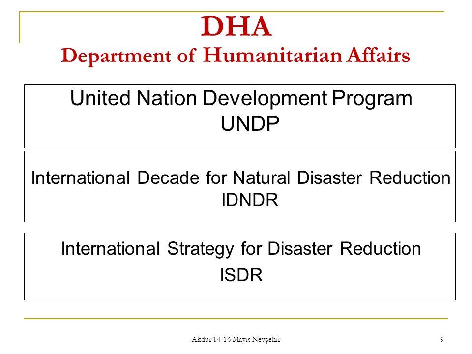 Akdur 14-16 Mayıs Nevşehir 30 IFRC -Etkilenen ülke Kızılhaç yada Kızılay genel sekreterlik aracılığı ile yardım ister  Emergency Response Units  FACT- Field Assessment and Coordination Team  RDRT- Regional Disaster Response Team