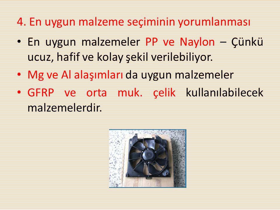 4. En uygun malzeme seçiminin yorumlanması • En uygun malzemeler PP ve Naylon – Çünkü ucuz, hafif ve kolay şekil verilebiliyor. • Mg ve Al alaşımları