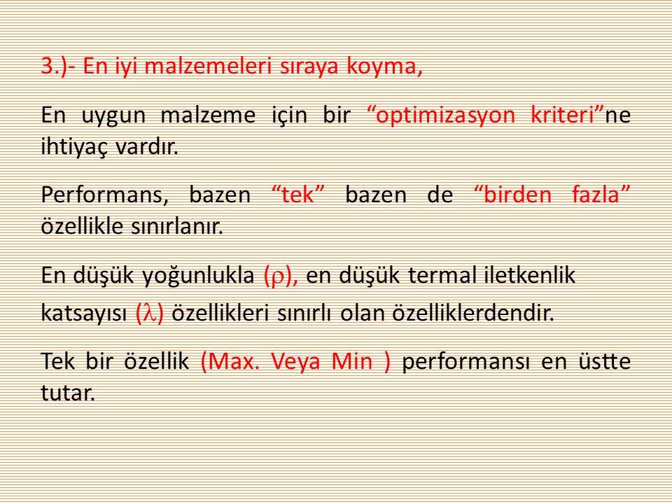 """3.)- En iyi malzemeleri sıraya koyma, En uygun malzeme için bir """"optimizasyon kriteri""""ne ihtiyaç vardır. Performans, bazen """"tek"""" bazen de """"birden fazl"""