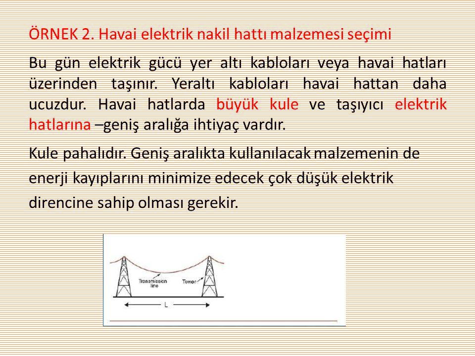 ÖRNEK 2. Havai elektrik nakil hattı malzemesi seçimi Bu gün elektrik gücü yer altı kabloları veya havai hatları üzerinden taşınır. Yeraltı kabloları h