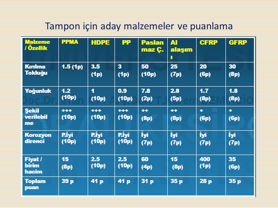 Malzeme kartından ; 1.Aluminyum nitrid (AlN) 2.