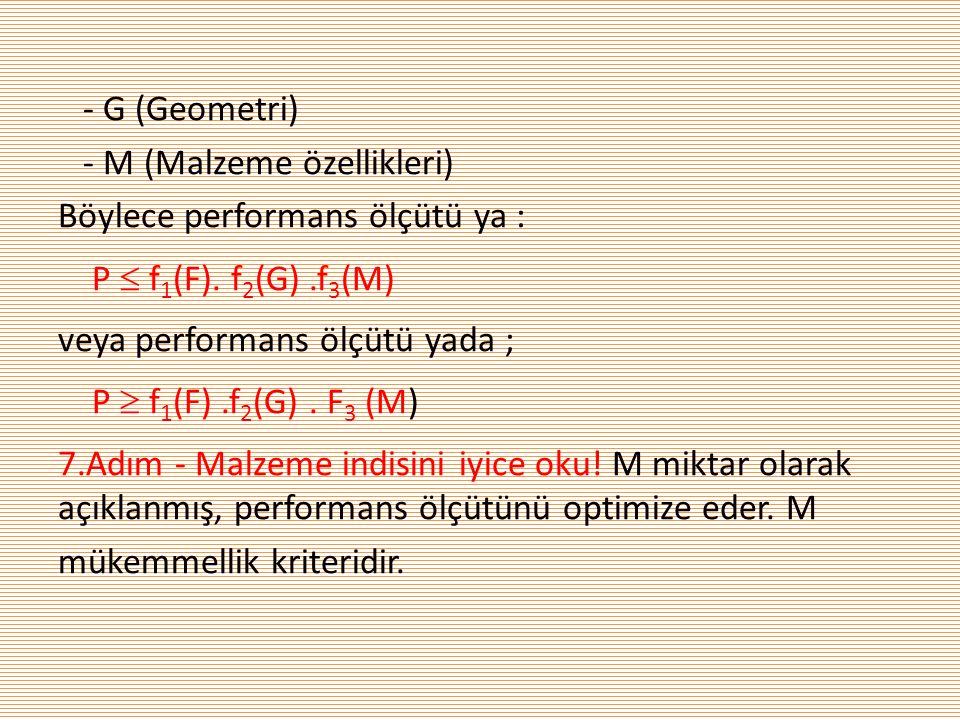 - G (Geometri) - M (Malzeme özellikleri) Böylece performans ölçütü ya : P  f 1 (F). f 2 (G).f 3 (M) veya performans ölçütü yada ; P  f 1 (F).f 2 (G)