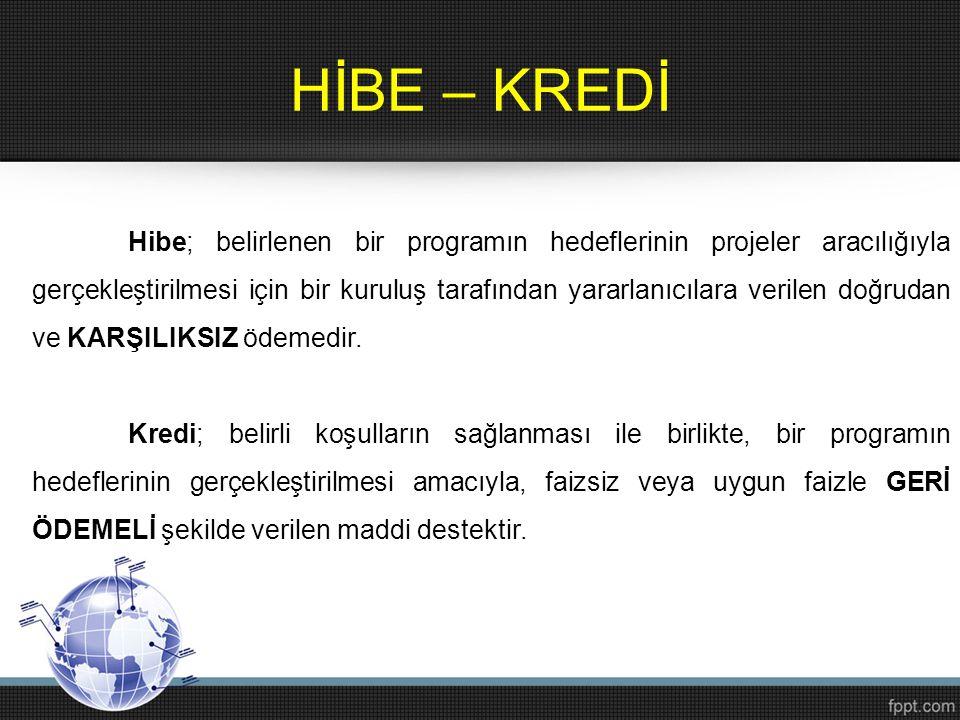 HİBE – KREDİ Hibe; belirlenen bir programın hedeflerinin projeler aracılığıyla gerçekleştirilmesi için bir kuruluş tarafından yararlanıcılara verilen