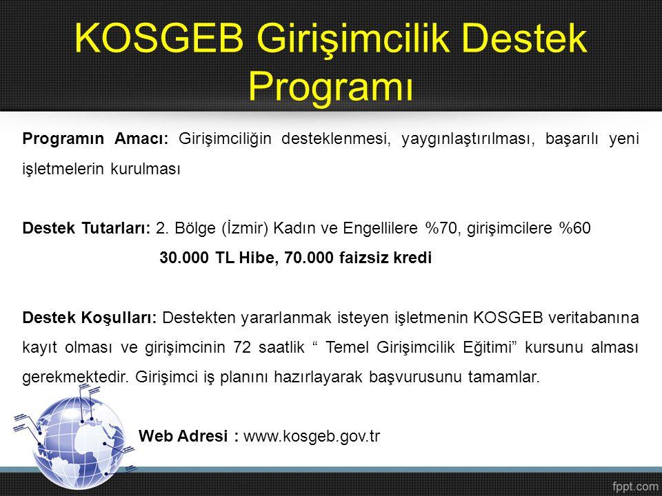 KOSGEB Girişimcilik Destek Programı Programın Amacı: Girişimciliğin desteklenmesi, yaygınlaştırılması, başarılı yeni işletmelerin kurulması Destek Tut