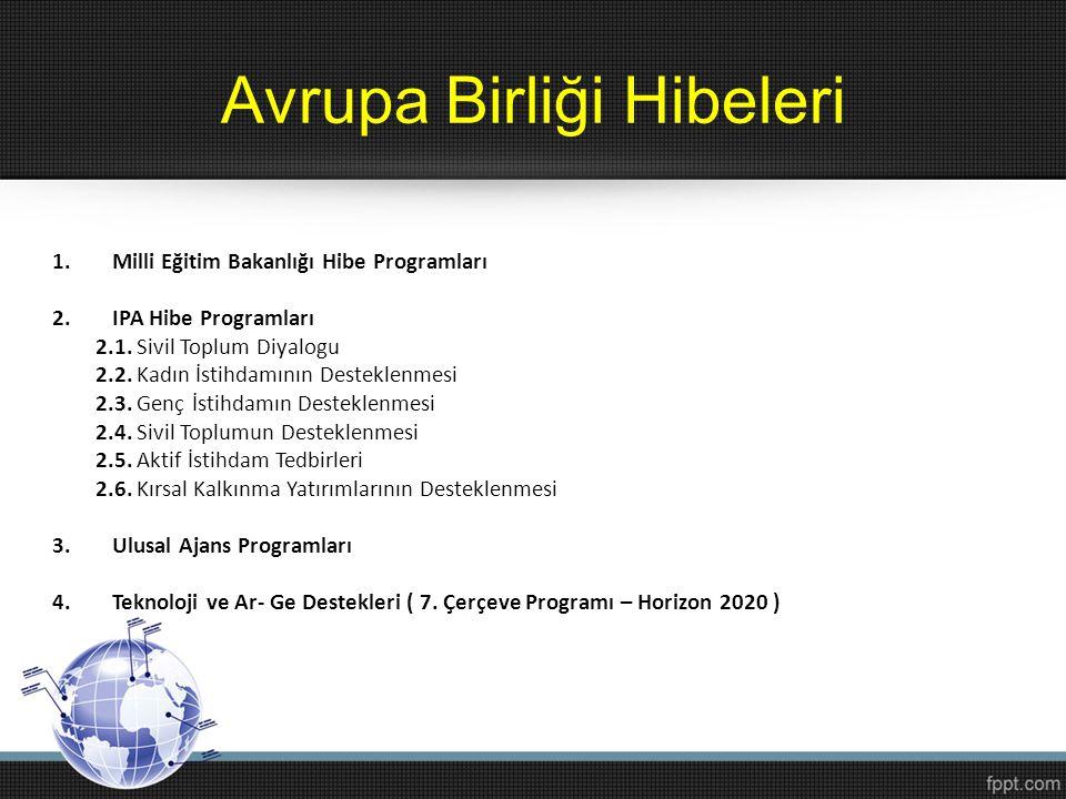 Avrupa Birliği Hibeleri 1.Milli Eğitim Bakanlığı Hibe Programları 2.IPA Hibe Programları 2.1. Sivil Toplum Diyalogu 2.2. Kadın İstihdamının Desteklenm
