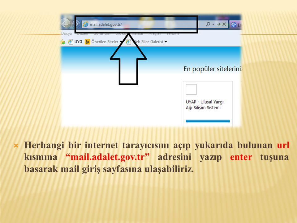  Yukarıdaki ekranda görüldüğü gibi Kullanıcı Adı ve Şifre kutucuklarına bilgilerimizi girip Gönder butonuna tıklıyoruz.