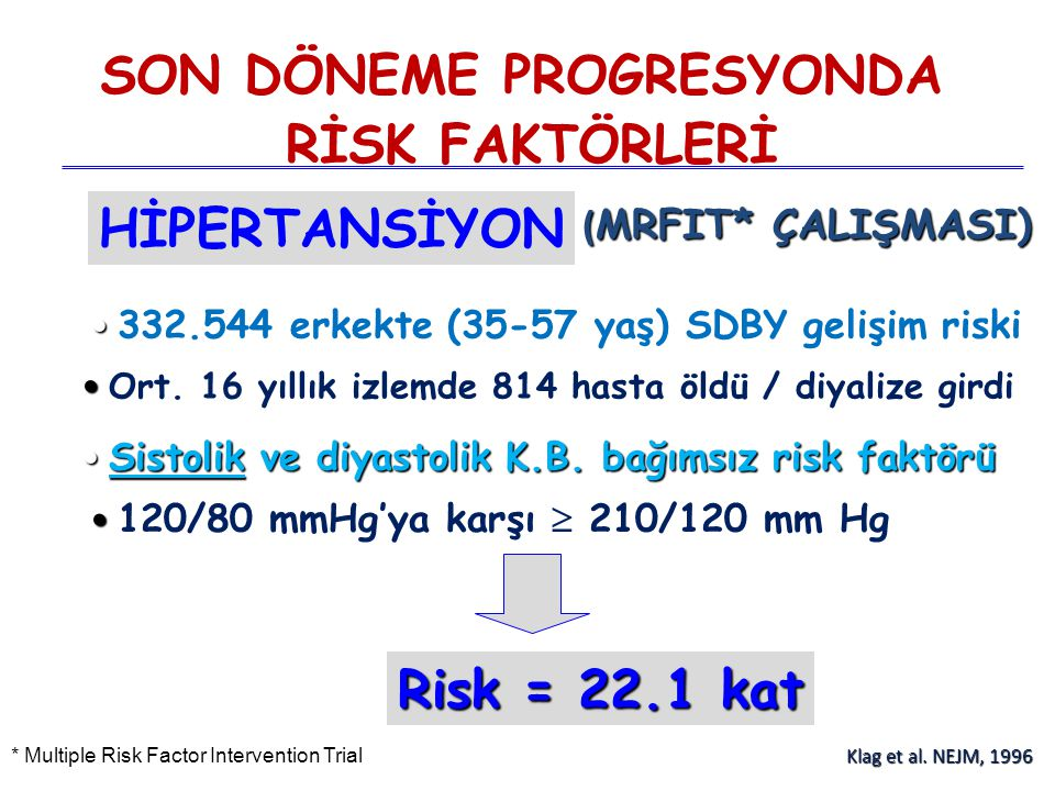 ( MRFIT* ÇALIŞMASI) * Multiple Risk Factor Intervention Trial Klag et al.