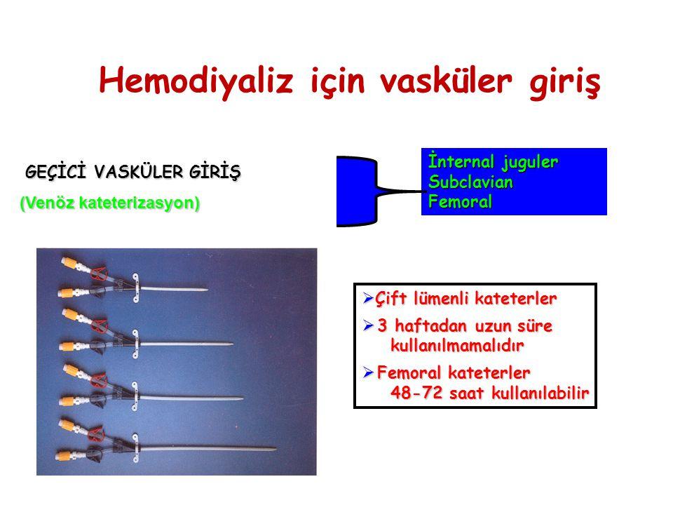 Hemodiyaliz için vasküler giriş GEÇİCİ VASKÜLER GİRİŞ (Venöz kateterizasyon) İnternal juguler SubclavianFemoral  Çift lümenli kateterler  3 haftadan uzun süre kullanılmamalıdır kullanılmamalıdır  Femoral kateterler 48-72 saat kullanılabilir 48-72 saat kullanılabilir