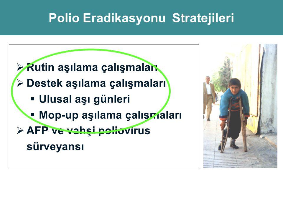 Polio Eradikasyonu Stratejileri  Rutin aşılama çalışmaları  Destek aşılama çalışmaları  Ulusal aşı günleri  Mop-up aşılama çalışmaları  AFP ve va