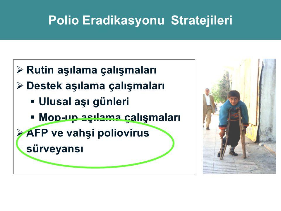 Polio Eradikasyonu Programı Şüpheli Vaka  15 yaşından küçük bir kişide şiddetli travma haricinde, herhangi bir nedenle akut flask paralizi olması,  15 yaşından büyük kişilerde hekimin klinik olarak poliodan şüphelendiği akut flask paralizili hastalar.