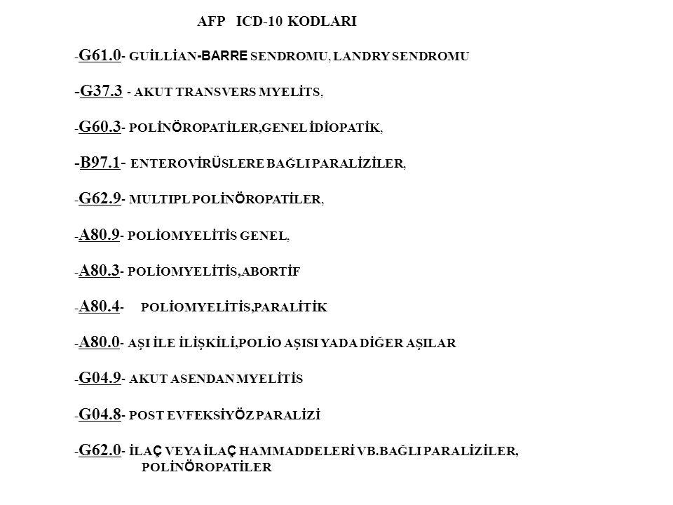AFP ICD-10 KODLARI - G61.0 - GUİLLİAN -BARRE SENDROMU, LANDRY SENDROMU -G37.3 - AKUT TRANSVERS MYELİTS, - G60.3 - POLİN Ö ROPATİLER,GENEL İDİOPATİK, -