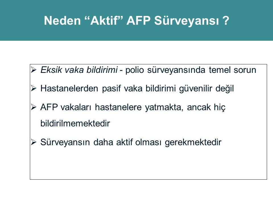 """Neden """"Aktif"""" AFP Sürveyansı ?  Eksik vaka bildirimi - polio sürveyansında temel sorun  Hastanelerden pasif vaka bildirimi güvenilir değil  AFP vak"""