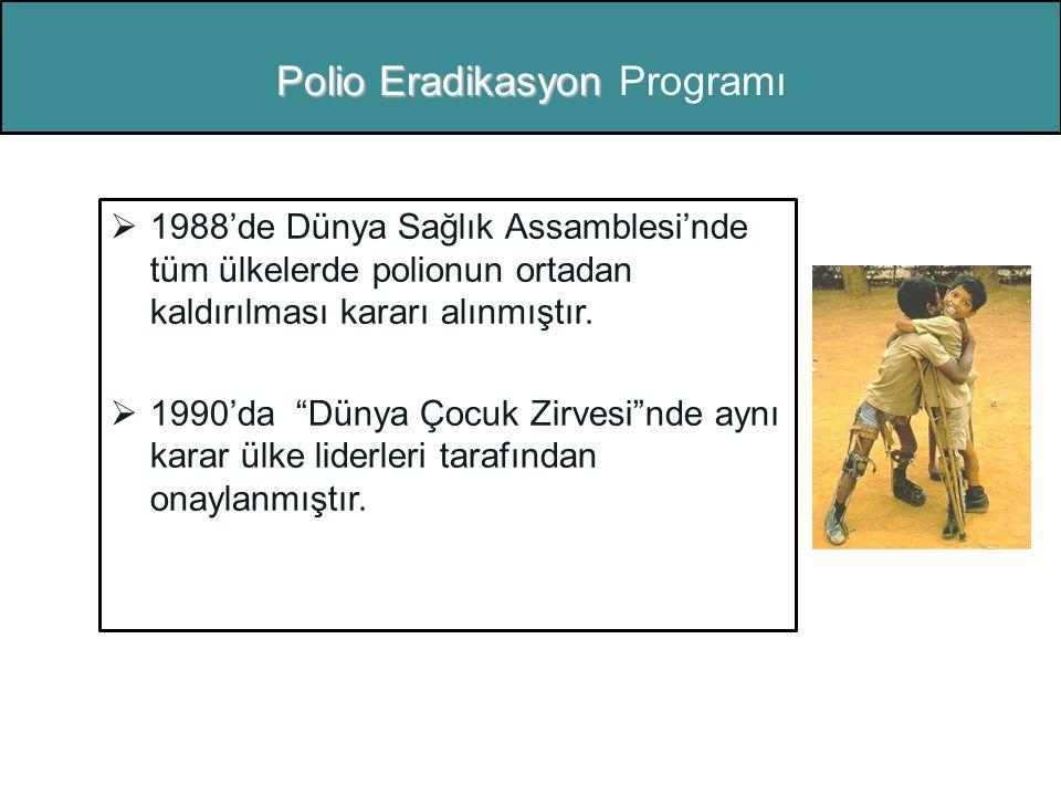 """ 1988'de Dünya Sağlık Assamblesi'nde tüm ülkelerde polionun ortadan kaldırılması kararı alınmıştır.  1990'da """"Dünya Çocuk Zirvesi""""nde aynı karar ülk"""
