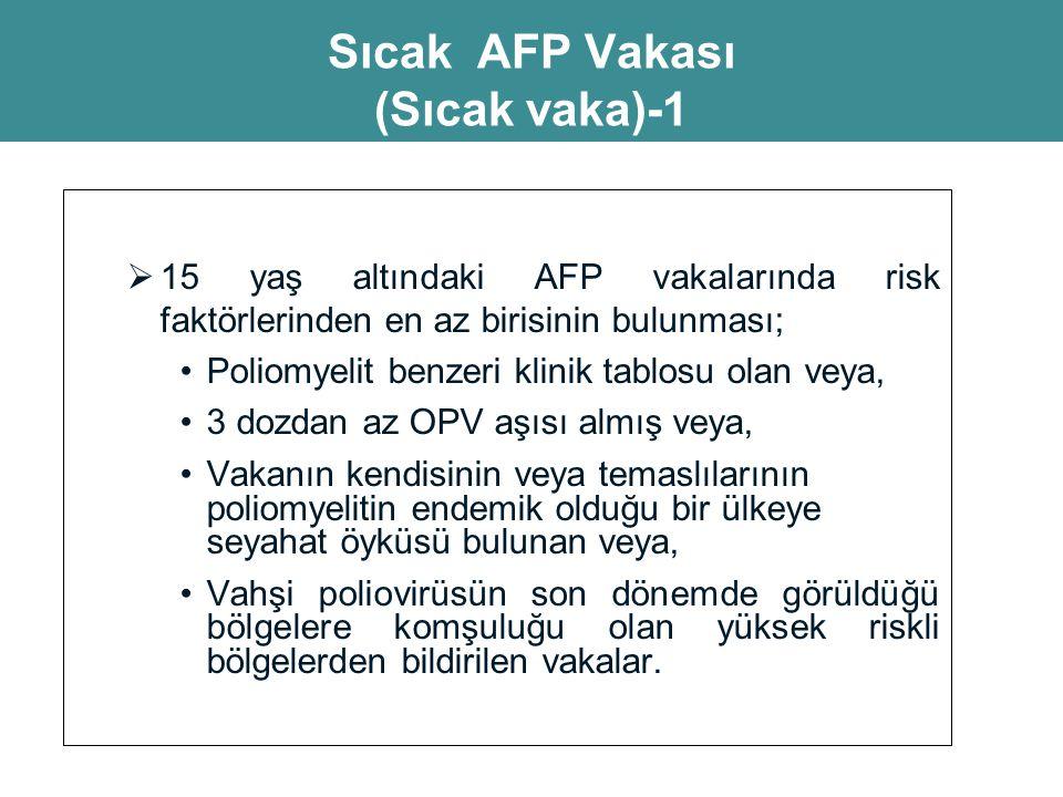 Sıcak AFP Vakası (Sıcak vaka)-1  15 yaş altındaki AFP vakalarında risk faktörlerinden en az birisinin bulunması; •Poliomyelit benzeri klinik tablosu
