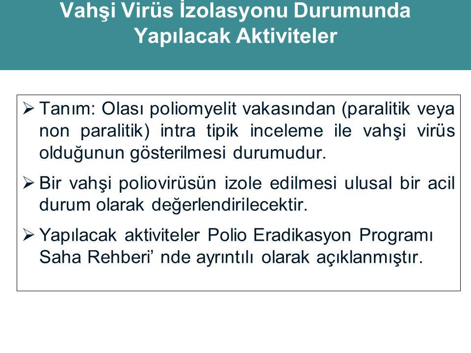 Vahşi Virüs İzolasyonu Durumunda Yapılacak Aktiviteler  Tanım: Olası poliomyelit vakasından (paralitik veya non paralitik) intra tipik inceleme ile v